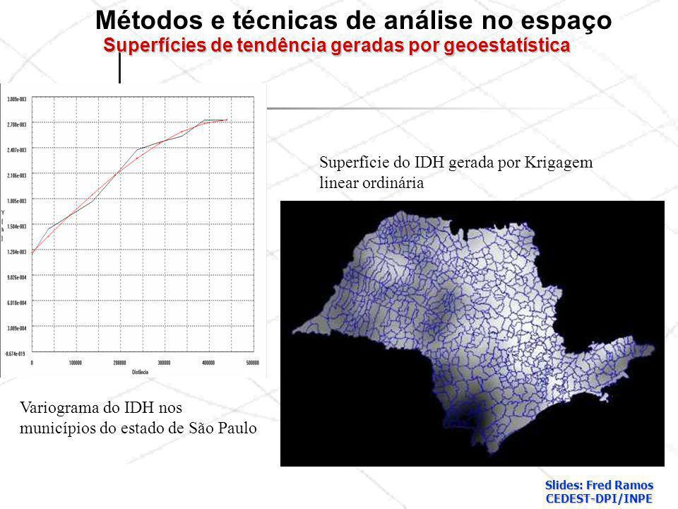 Métodos e técnicas de análise no espaço Superfícies de tendência geradas por geoestatística Variograma do IDH nos municípios do estado de São Paulo Su