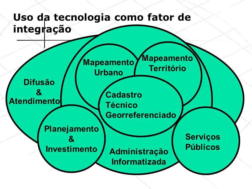 Planejamento & Investimento Administração Informatizada Cadastro Técnico Georreferenciado Mapeamento Urbano Mapeamento Território Serviços Públicos Di
