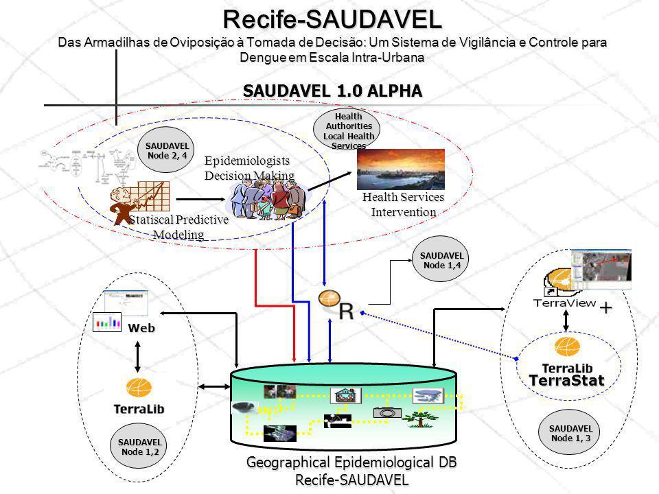 Recife-SAUDAVEL Das Armadilhas de Oviposição à Tomada de Decisão: Um Sistema de Vigilância e Controle para Dengue em Escala Intra-Urbana SAUDAVEL 1.0
