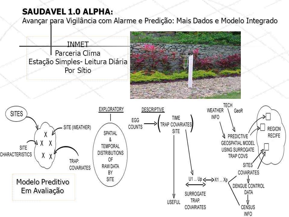 SAUDAVEL 1.0 ALPHA : Avançar para Vigilância com Alarme e Predição: Mais Dados e Modelo Integrado INMET Parceria Clima Estação Simples- Leitura Diária