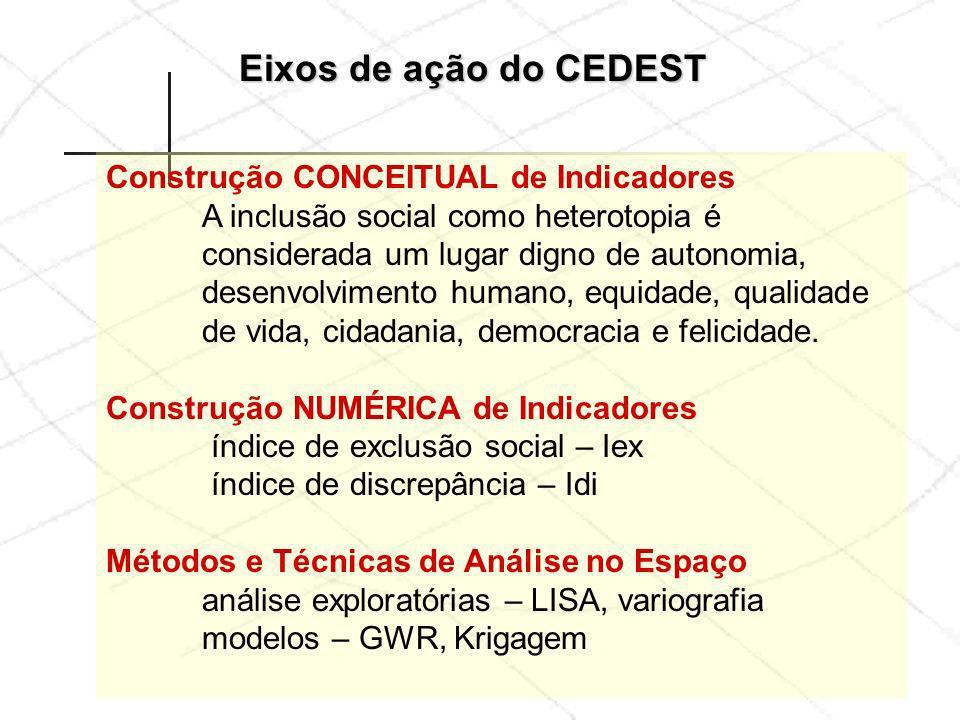 Eixos de ação do CEDEST Construção CONCEITUAL de Indicadores A inclusão social como heterotopia é considerada um lugar digno de autonomia, desenvolvim