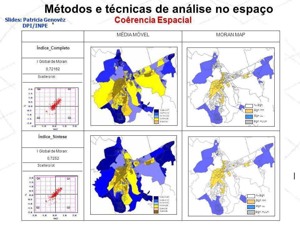 Definição de fragmentos urbanos através de indicadores de autocorrelação espacial local N~Sign.