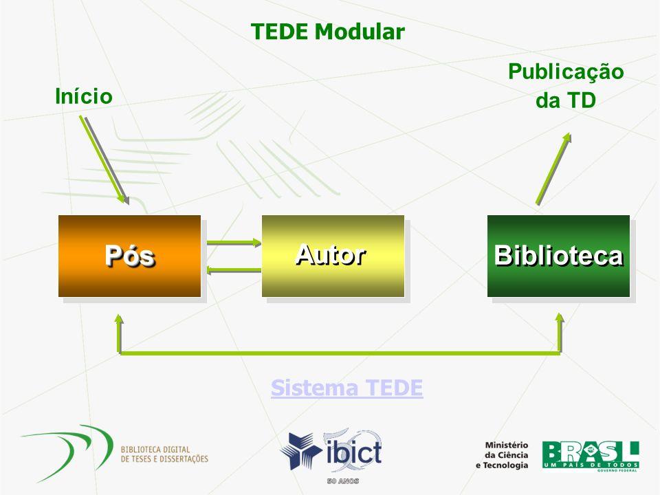 Início Publicação da TD PósPós Autor Biblioteca Sistema TEDE TEDE Modular