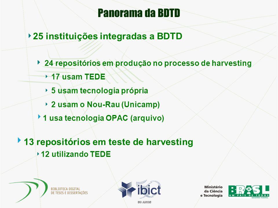 Panorama da BDTD 25 instituições integradas a BDTD 24 repositórios em produção no processo de harvesting 17 usam TEDE 5 usam tecnologia própria 2 usam