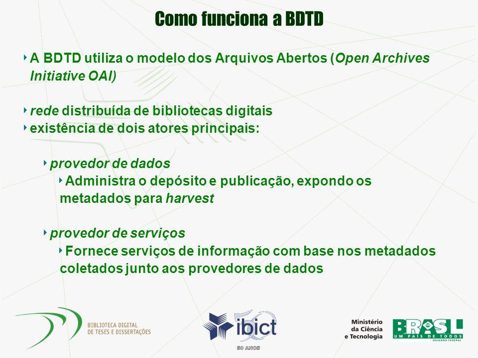 Como funciona a BDTD Modelo distribuído Instituições de ensino e pesquisa são provedores de dados IBICT é provedor de serviços nacional IBICT é provedor de dados internacional Agregador