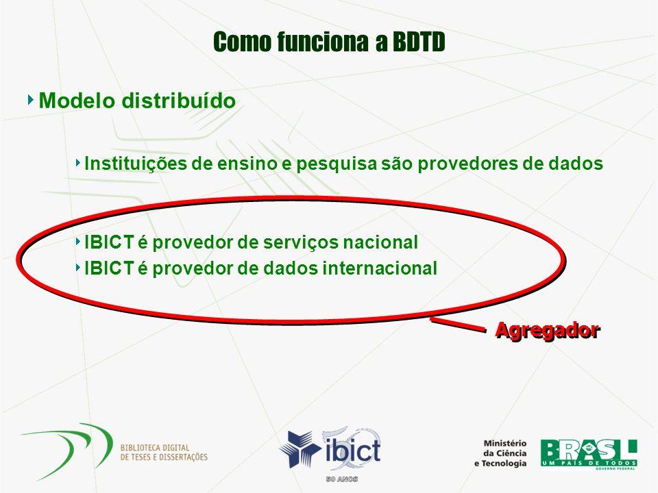 Como funciona a BDTD Modelo distribuído Instituições de ensino e pesquisa são provedores de dados IBICT é provedor de serviços nacional IBICT é proved