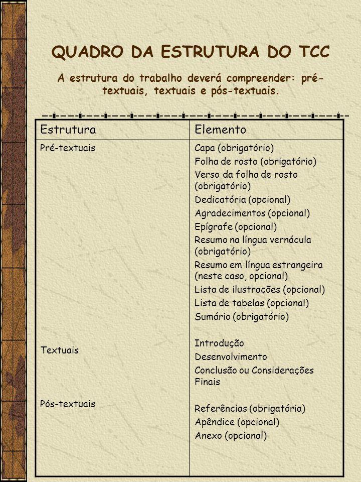 QUADRO DA ESTRUTURA DO TCC A estrutura do trabalho deverá compreender: pré- textuais, textuais e pós-textuais. EstruturaElemento Pré-textuais Textuais
