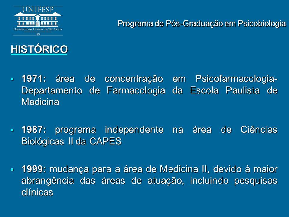 Programa de Pós-Graduação em Psicobiologia HISTÓRICO 1971: área de concentração em Psicofarmacologia- Departamento de Farmacologia da Escola Paulista