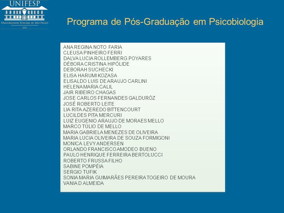 Programa de Pós-Graduação em Psicobiologia ANA REGINA NOTO FARIA CLEUSA PINHEIRO FERRI DALVA LUCIA ROLLEMBERG POYARES DÉBORA CRISTINA HIPÓLIDE DEBORAH