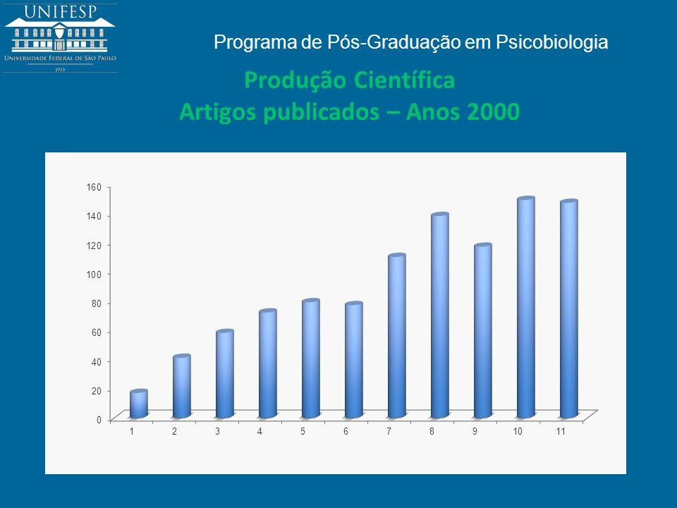 Produção Científica Artigos publicados – Anos 2000 Programa de Pós-Graduação em Psicobiologia