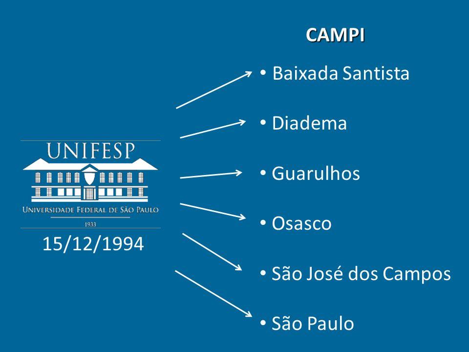 Baixada Santista Diadema Guarulhos Osasco São José dos Campos São Paulo CAMPI CAMPI 15/12/1994
