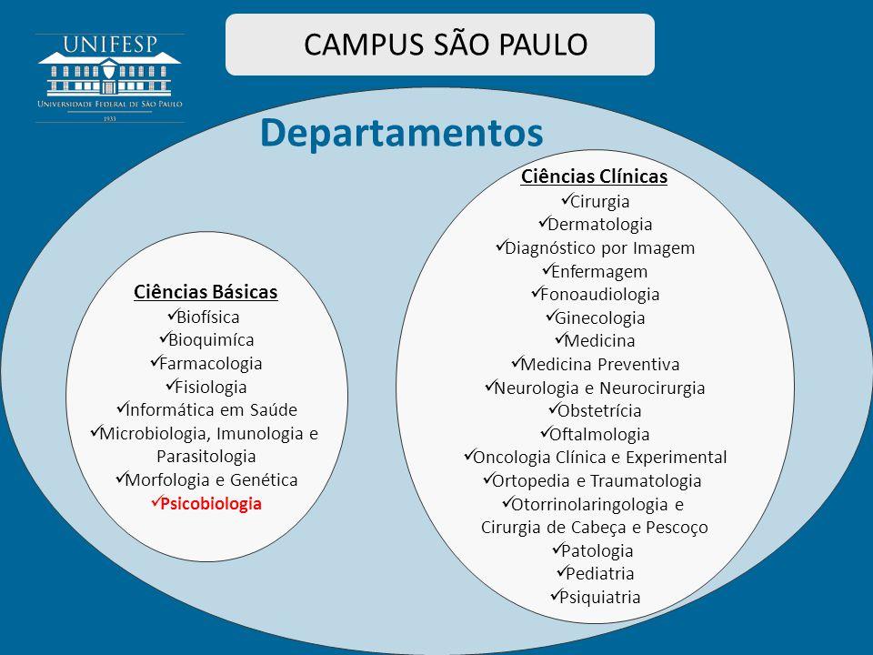 CAMPUS SÃO PAULO Ciências Básicas Biofísica Bioquimíca Farmacologia Fisiologia Informática em Saúde Microbiologia, Imunologia e Parasitologia Morfolog