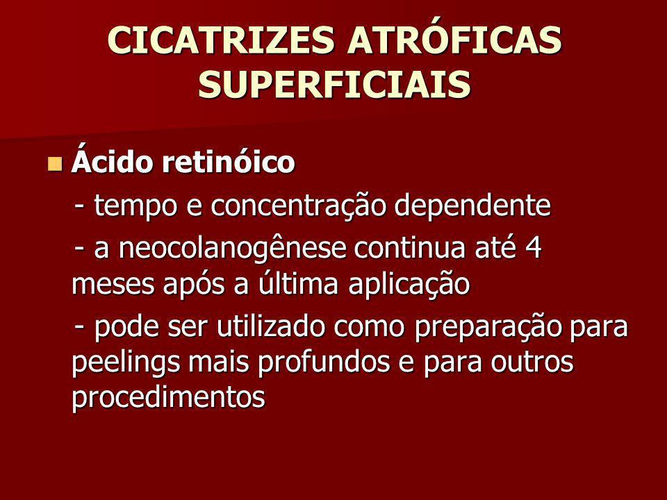 CICATRIZES ATRÓFICAS SUPERFICIAIS Ácido retinóico Ácido retinóico - tempo e concentração dependente - tempo e concentração dependente - a neocolanogên