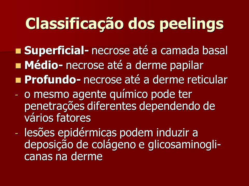 Classificação dos peelings Superficial- necrose até a camada basal Superficial- necrose até a camada basal Médio- necrose até a derme papilar Médio- n