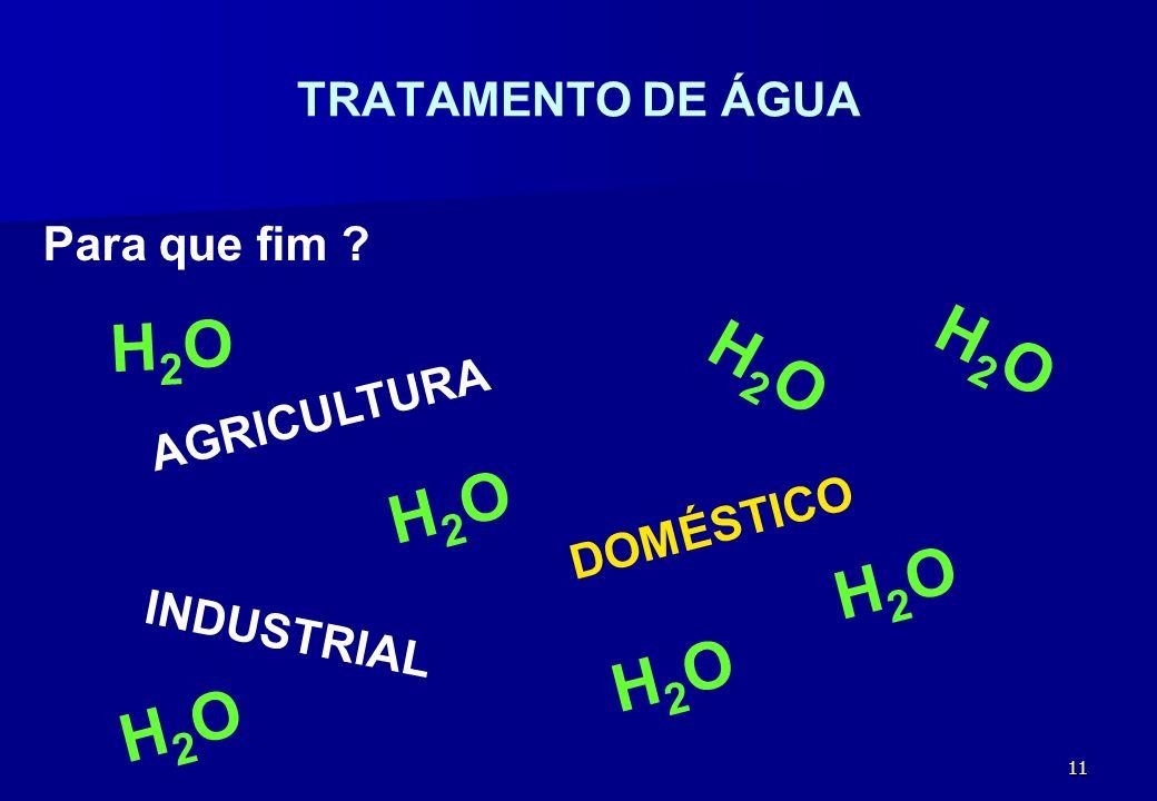 11 TRATAMENTO DE ÁGUA Para que fim ? DOMÉSTICO INDUSTRIAL AGRICULTURA H2OH2O H2OH2O H2OH2O H2OH2O H2OH2O H2OH2O H2OH2O