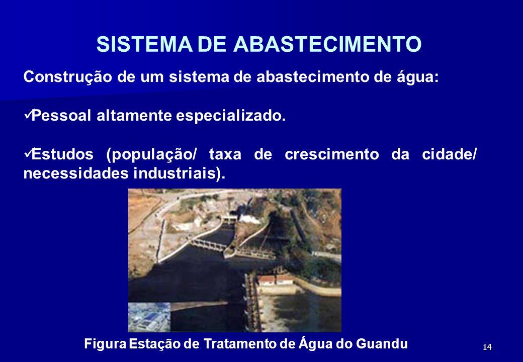 14 SISTEMA DE ABASTECIMENTO Construção de um sistema de abastecimento de água: Pessoal altamente especializado. Estudos (população/ taxa de cresciment