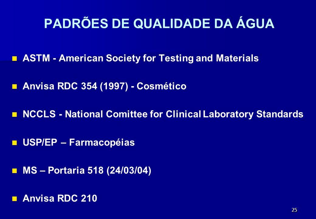 25 PADRÕES DE QUALIDADE DA ÁGUA ASTM - American Society for Testing and Materials Anvisa RDC 354 (1997) - Cosmético NCCLS - National Comittee for Clin