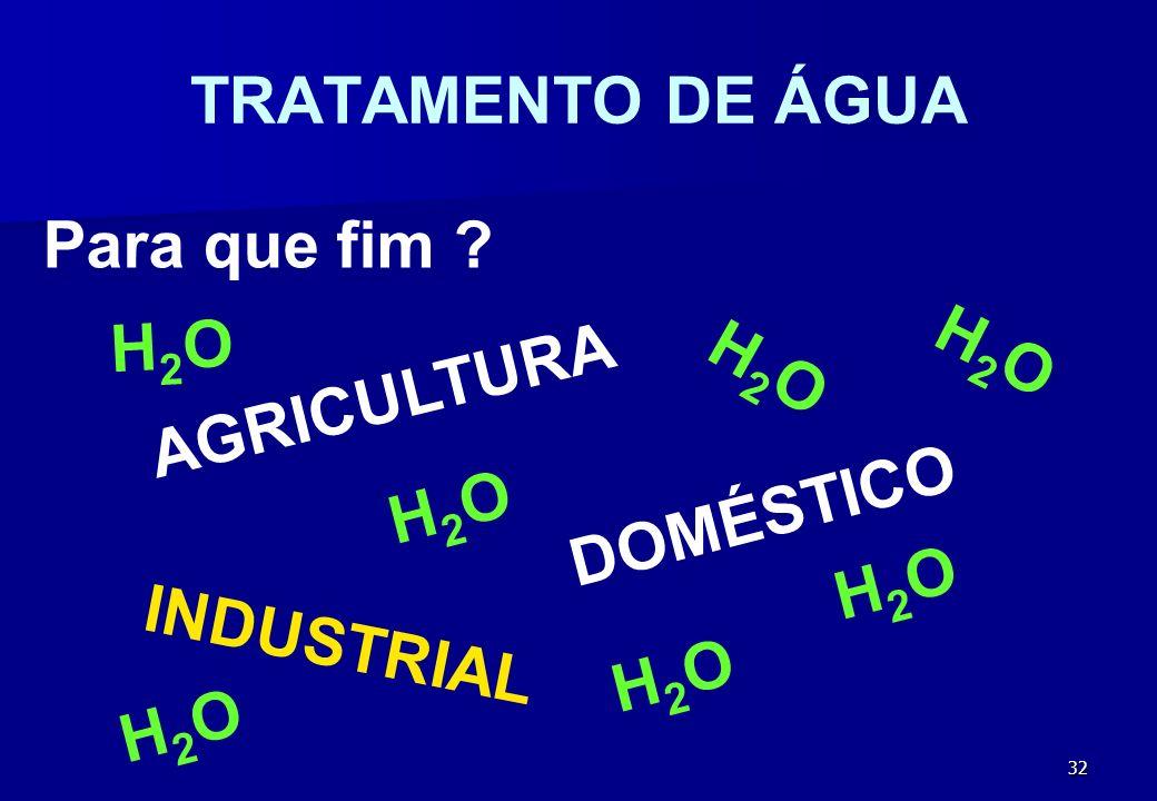 32 TRATAMENTO DE ÁGUA Para que fim ? DOMÉSTICO INDUSTRIAL AGRICULTURA H2OH2O H2OH2O H2OH2O H2OH2O H2OH2O H2OH2O H2OH2O