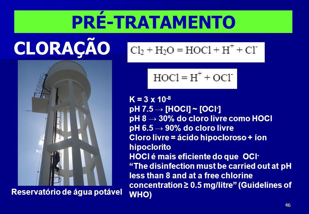 46 Reservatório de água potável PRÉ-TRATAMENTO CLORAÇÃO K = 3 x 10 -8 pH 7.5 [HOCl] ~ [OCl - ] pH 8 30% do cloro livre como HOCl pH 6.5 90% do cloro l