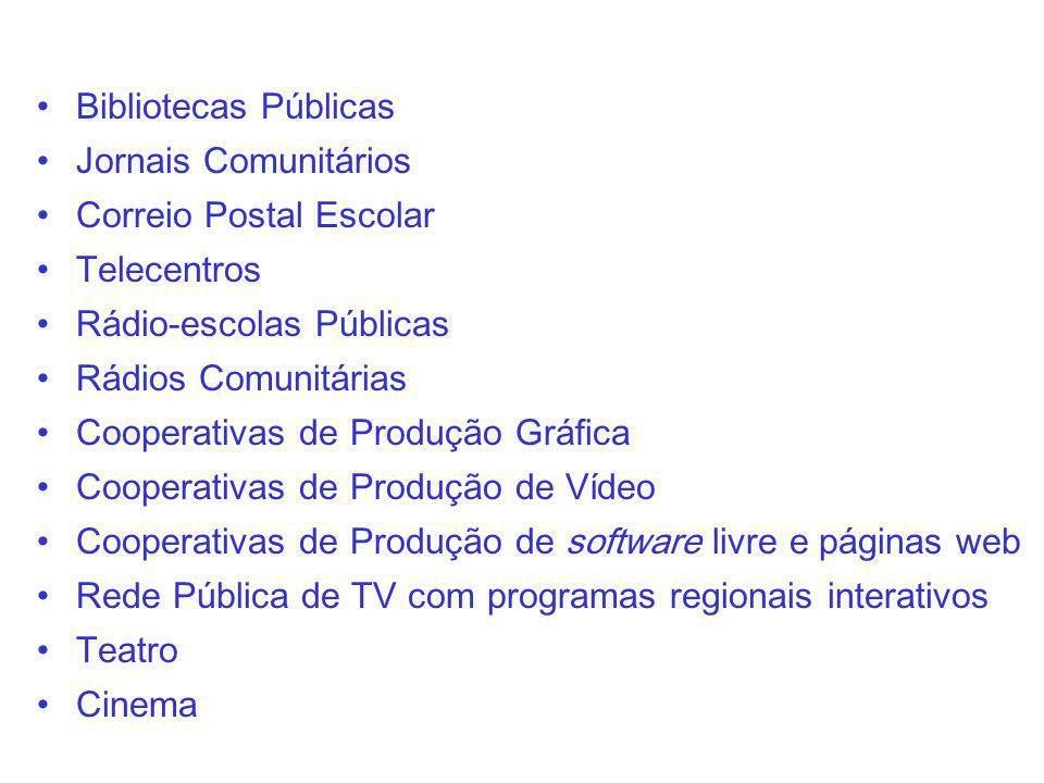 Bibliotecas Públicas Jornais Comunitários Correio Postal Escolar Telecentros Rádio-escolas Públicas Rádios Comunitárias Cooperativas de Produção Gráfi