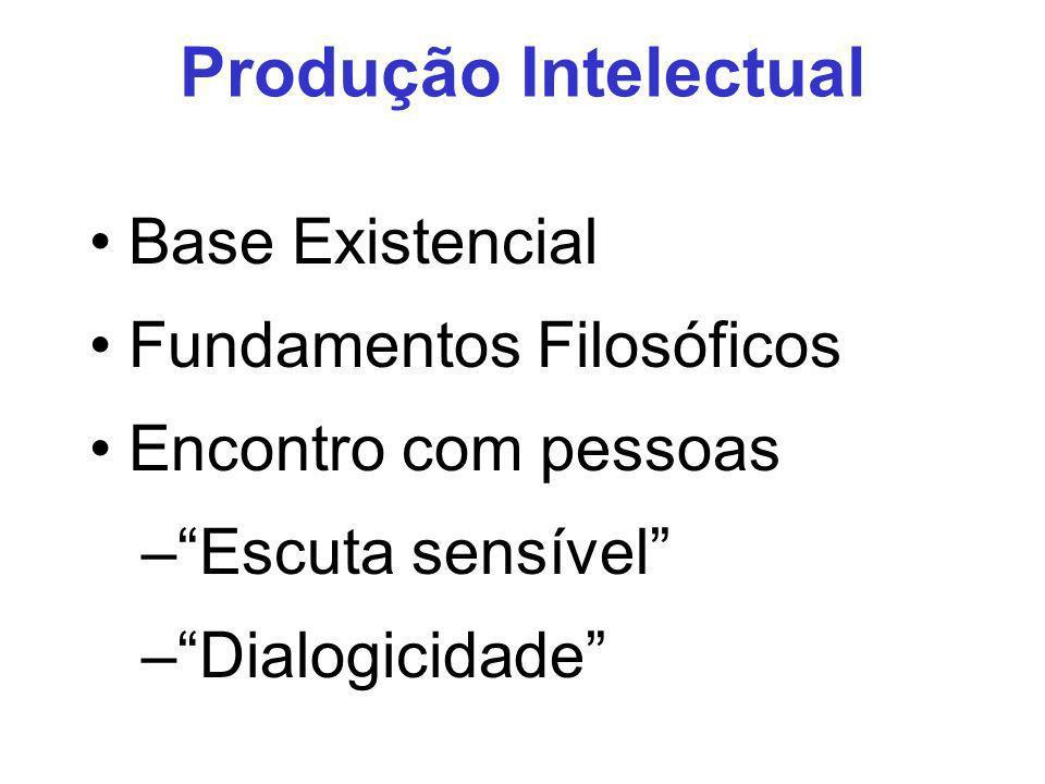 Produção Intelectual Base Existencial Fundamentos Filosóficos Encontro com pessoas –Escuta sensível –Dialogicidade