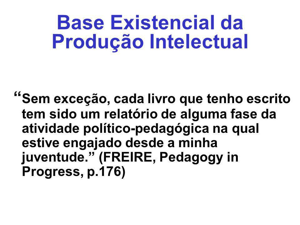 Base Existencial da Produção Intelectual Sem exceção, cada livro que tenho escrito tem sido um relatório de alguma fase da atividade político-pedagógi