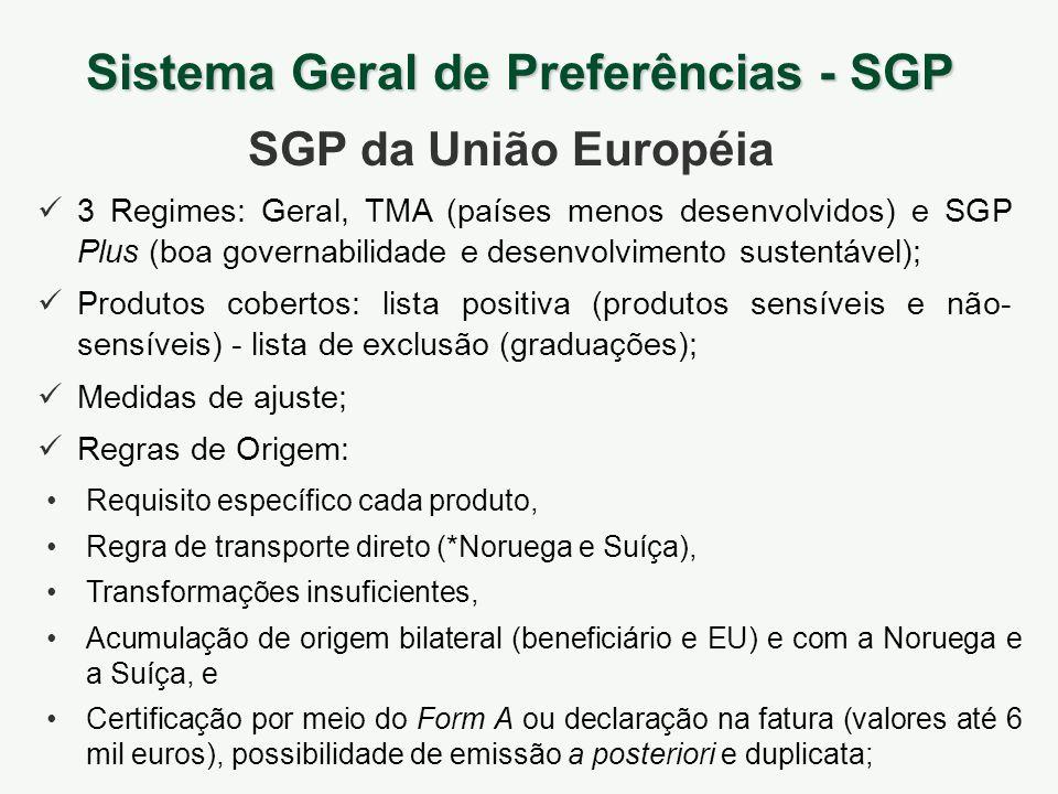 3 Regimes: Geral, TMA (países menos desenvolvidos) e SGP Plus (boa governabilidade e desenvolvimento sustentável); Produtos cobertos: lista positiva (
