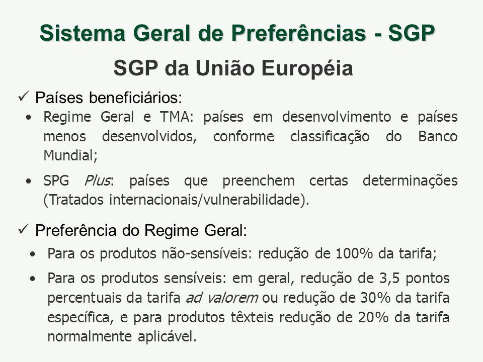 Países beneficiários: Sistema Geral de Preferências - SGP SGP da União Européia Para os produtos não-sensíveis: redução de 100% da tarifa; Para os pro