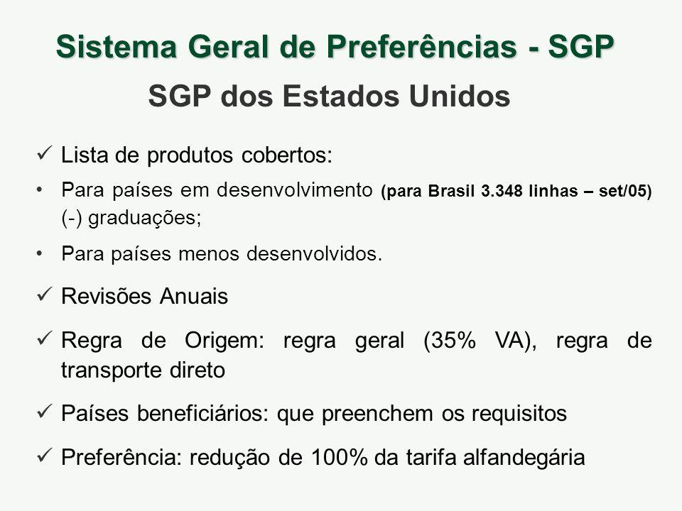 Lista de produtos cobertos: Para países em desenvolvimento (para Brasil 3.348 linhas – set/05) (-) graduações; Para países menos desenvolvidos. Revisõ