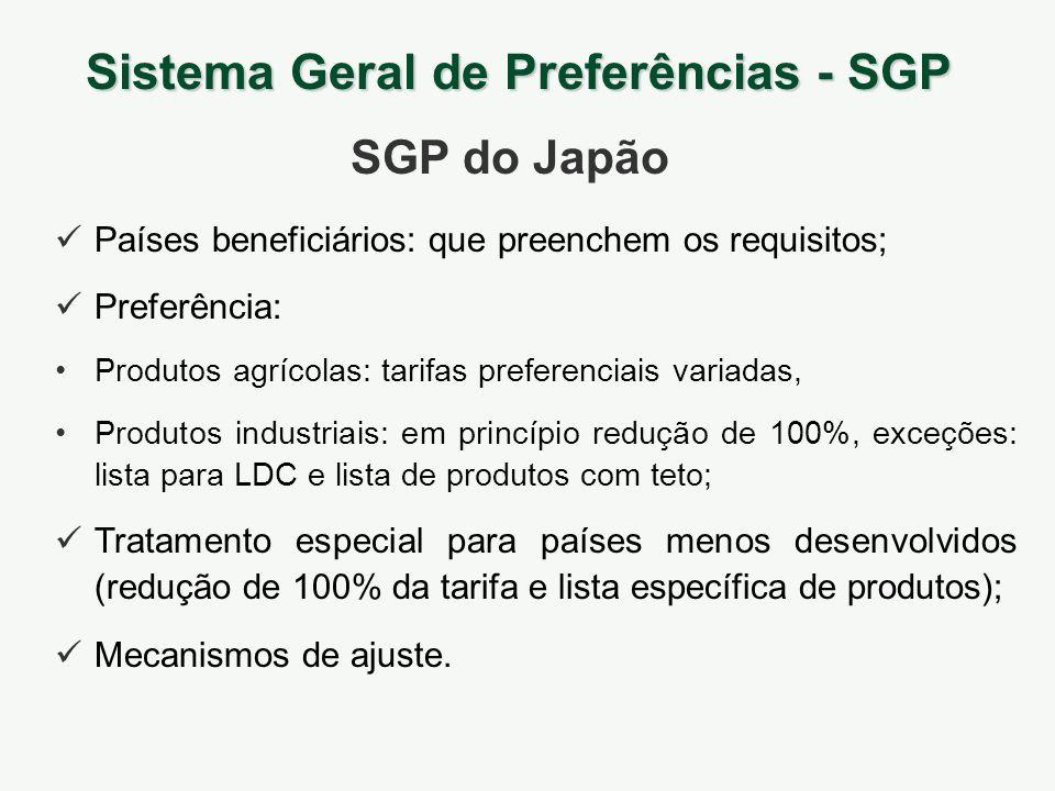 Sistema Geral de Preferências - SGP SGP do Japão Países beneficiários: que preenchem os requisitos; Preferência: Produtos agrícolas: tarifas preferenc