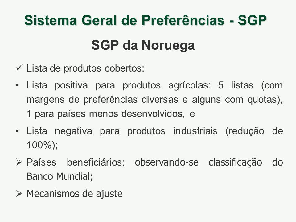 Sistema Geral de Preferências - SGP SGP da Noruega Lista de produtos cobertos: Lista positiva para produtos agrícolas: 5 listas (com margens de prefer