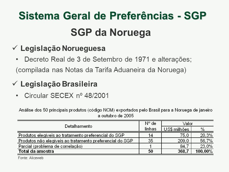 Sistema Geral de Preferências - SGP SGP da Noruega Legislação Norueguesa Legislação Brasileira Decreto Real de 3 de Setembro de 1971 e alterações; (co