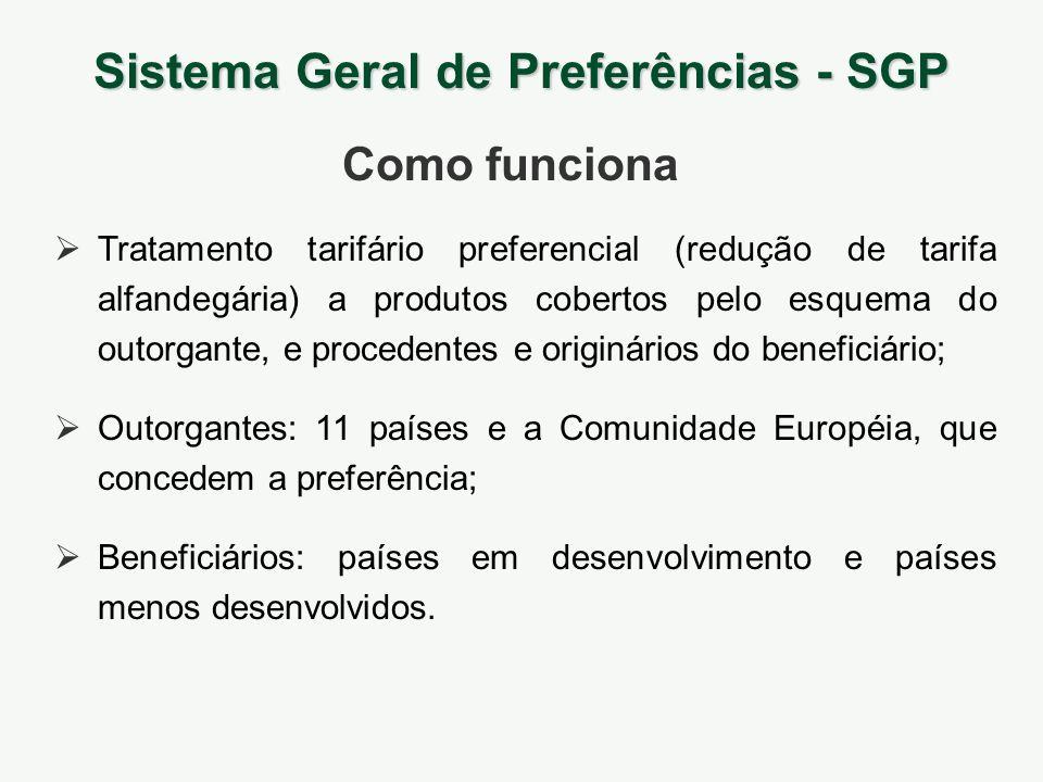 Sistema Geral de Preferências - SGP Tratamento tarifário preferencial (redução de tarifa alfandegária) a produtos cobertos pelo esquema do outorgante,