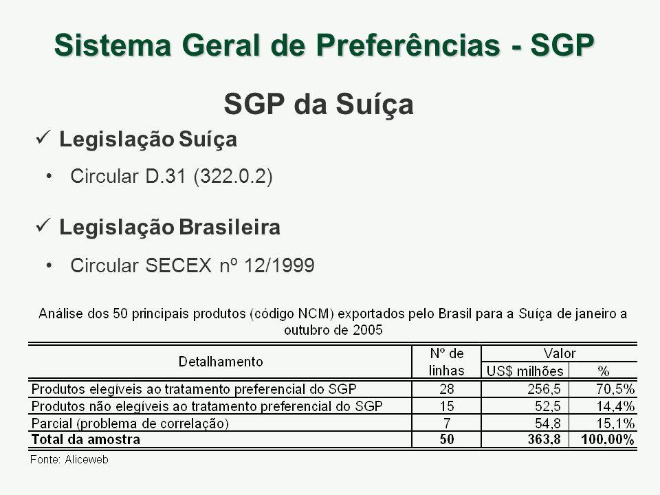 Sistema Geral de Preferências - SGP SGP da Suíça Legislação Suíça Legislação Brasileira Circular D.31 (322.0.2) Circular SECEX nº 12/1999
