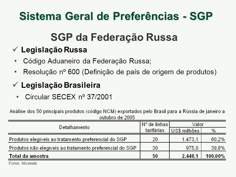 Sistema Geral de Preferências - SGP SGP da Federação Russa Legislação Russa Legislação Brasileira Código Aduaneiro da Federação Russa; Resolução nº 60