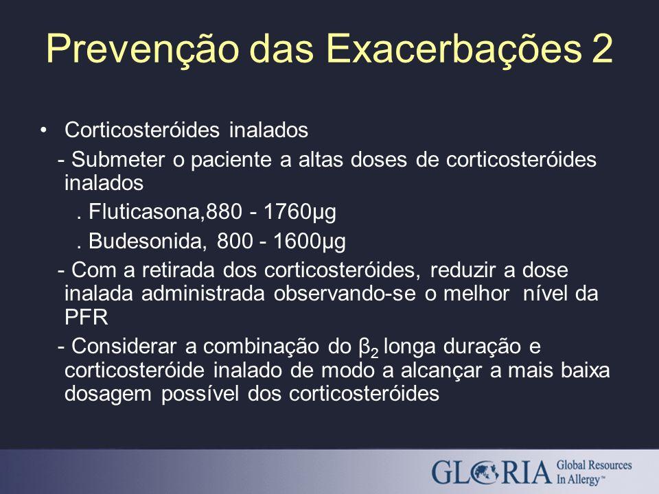 Corticosteróides inalados - Submeter o paciente a altas doses de corticosteróides inalados. Fluticasona,880 - 1760μg. Budesonida, 800 - 1600μg - Com a