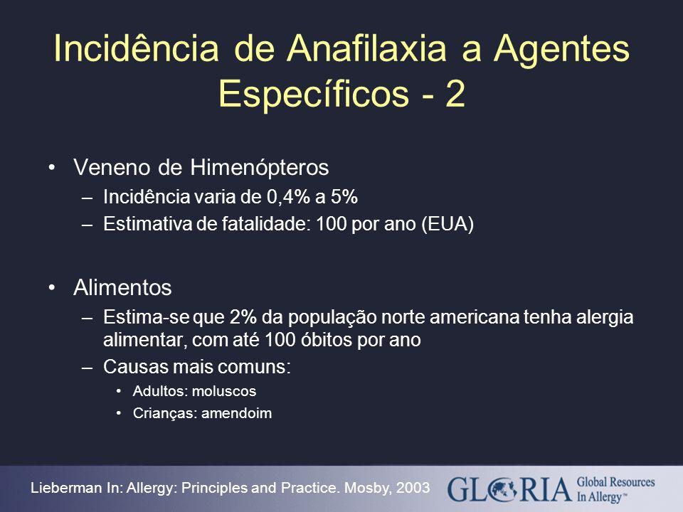 Incidência de Anafilaxia a Agentes Específicos - 2 Veneno de Himenópteros –Incidência varia de 0,4% a 5% –Estimativa de fatalidade: 100 por ano (EUA)