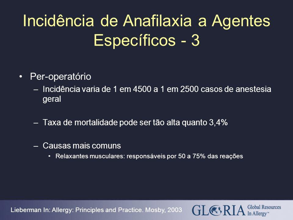 Incidência de Anafilaxia a Agentes Específicos - 3 Per-operatório –Incidência varia de 1 em 4500 a 1 em 2500 casos de anestesia geral –Taxa de mortali
