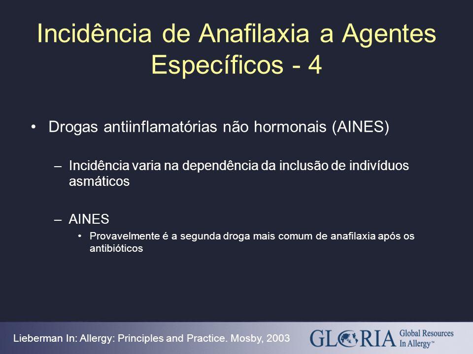 Incidência de Anafilaxia a Agentes Específicos - 4 Drogas antiinflamatórias não hormonais (AINES) –Incidência varia na dependência da inclusão de indi