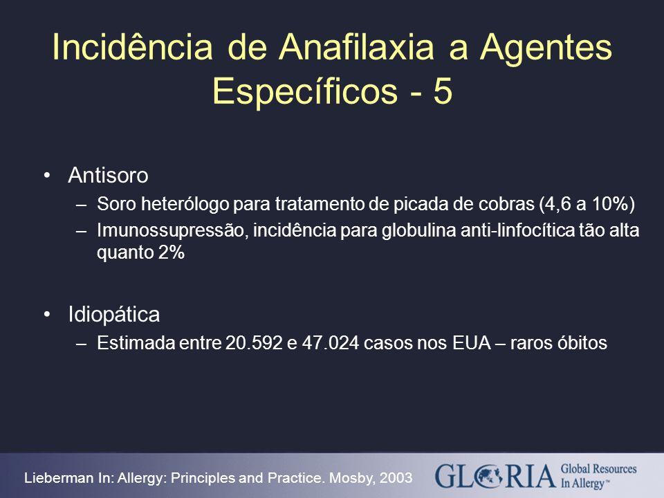 Incidência de Anafilaxia a Agentes Específicos - 5 Antisoro –Soro heterólogo para tratamento de picada de cobras (4,6 a 10%) –Imunossupressão, incidên