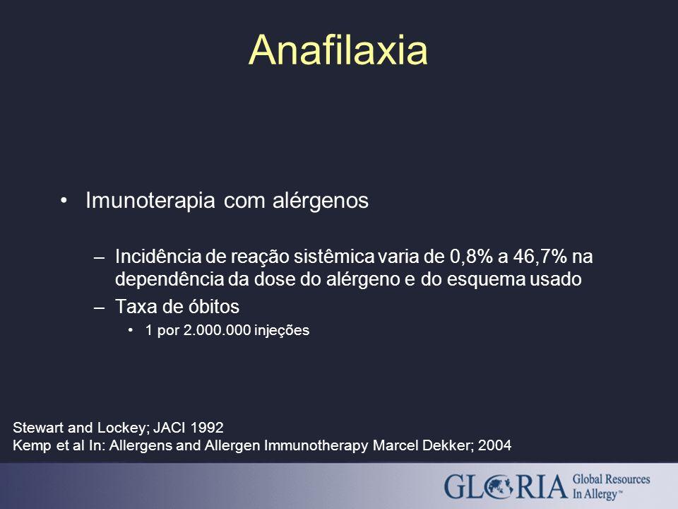 Anafilaxia Imunoterapia com alérgenos –Incidência de reação sistêmica varia de 0,8% a 46,7% na dependência da dose do alérgeno e do esquema usado –Tax
