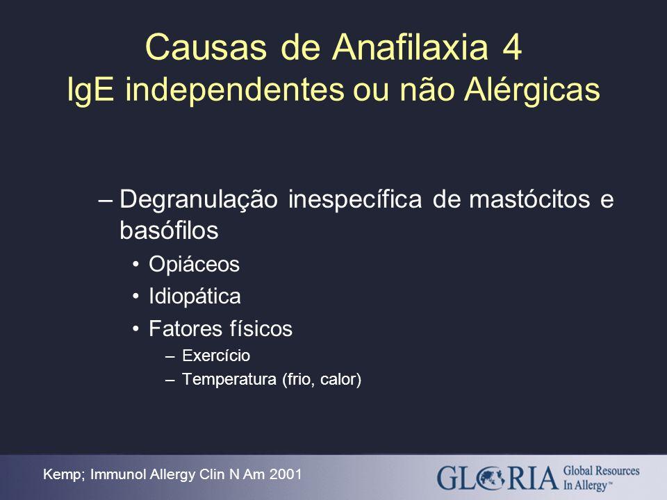 Causas de Anafilaxia 4 IgE independentes ou não Alérgicas –Degranulação inespecífica de mastócitos e basófilos Opiáceos Idiopática Fatores físicos –Ex