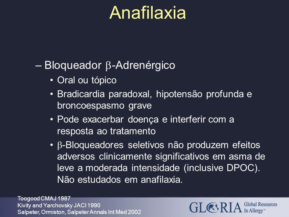 Anafilaxia –Bloqueador -Adrenérgico Oral ou tópico Bradicardia paradoxal, hipotensão profunda e broncoespasmo grave Pode exacerbar doença e interferir
