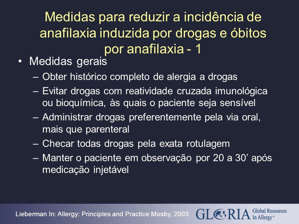Medidas para reduzir a incidência de anafilaxia induzida por drogas e óbitos por anafilaxia - 1 Medidas gerais –Obter histórico completo de alergia a