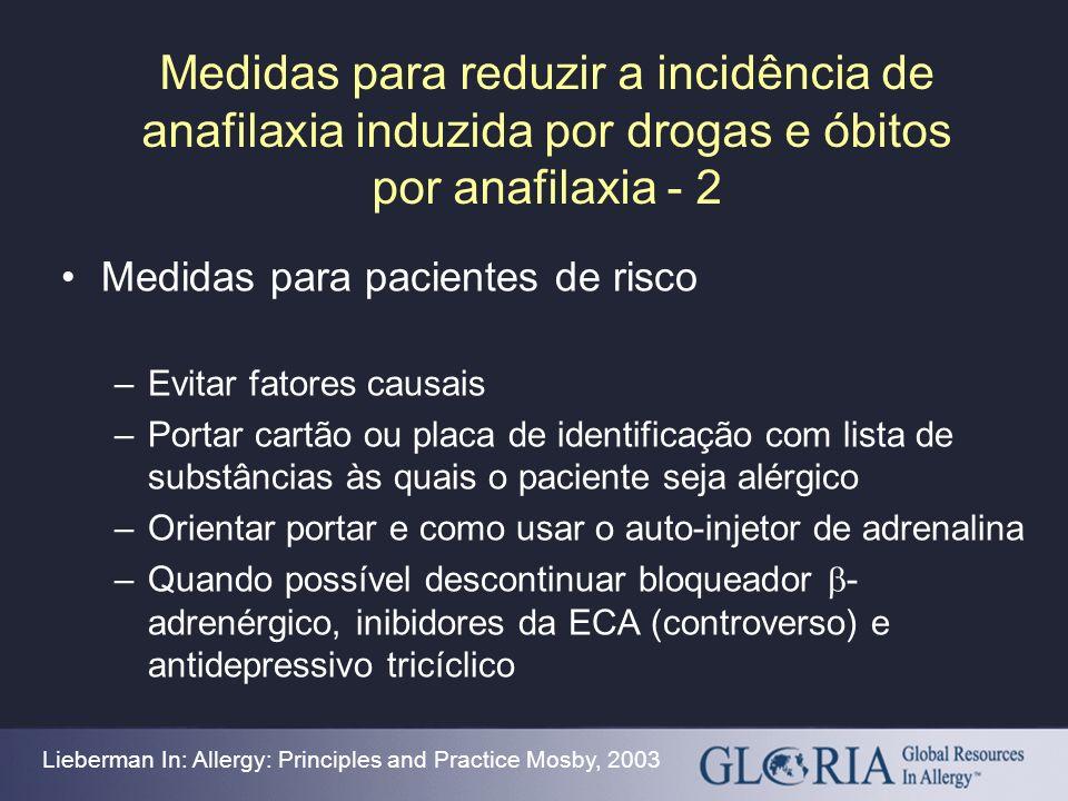 Medidas para reduzir a incidência de anafilaxia induzida por drogas e óbitos por anafilaxia - 2 Medidas para pacientes de risco –Evitar fatores causai
