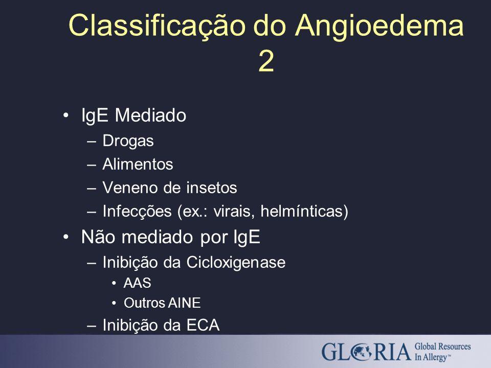Classificação do Angioedema 2 IgE Mediado –Drogas –Alimentos –Veneno de insetos –Infecções (ex.: virais, helmínticas) Não mediado por IgE –Inibição da