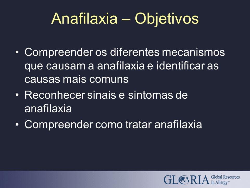 Anafilaxia: Síndrome com variados mecanismos, apresentação clínica e níveis de gravidade Reação aguda potencialmente fatal Usualmente, mas não sempre, mediada por mecanismo imunológico (anafilaxia alérgica) Inclui anafilaxia não alérgica (inicialmente chamada reação anafilactóide) Resulta da liberação de mediadores de mastócitos/basófilos Definição de Anafilaxia WAO Nomenclature Review Committee; JACI 2004