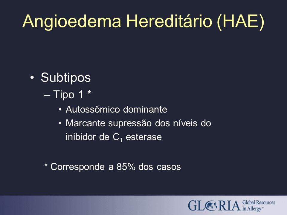 Angioedema Hereditário (HAE) Subtipos –Tipo 1 * Autossômico dominante Marcante supressão dos níveis do inibidor de C 1 esterase * Corresponde a 85% do