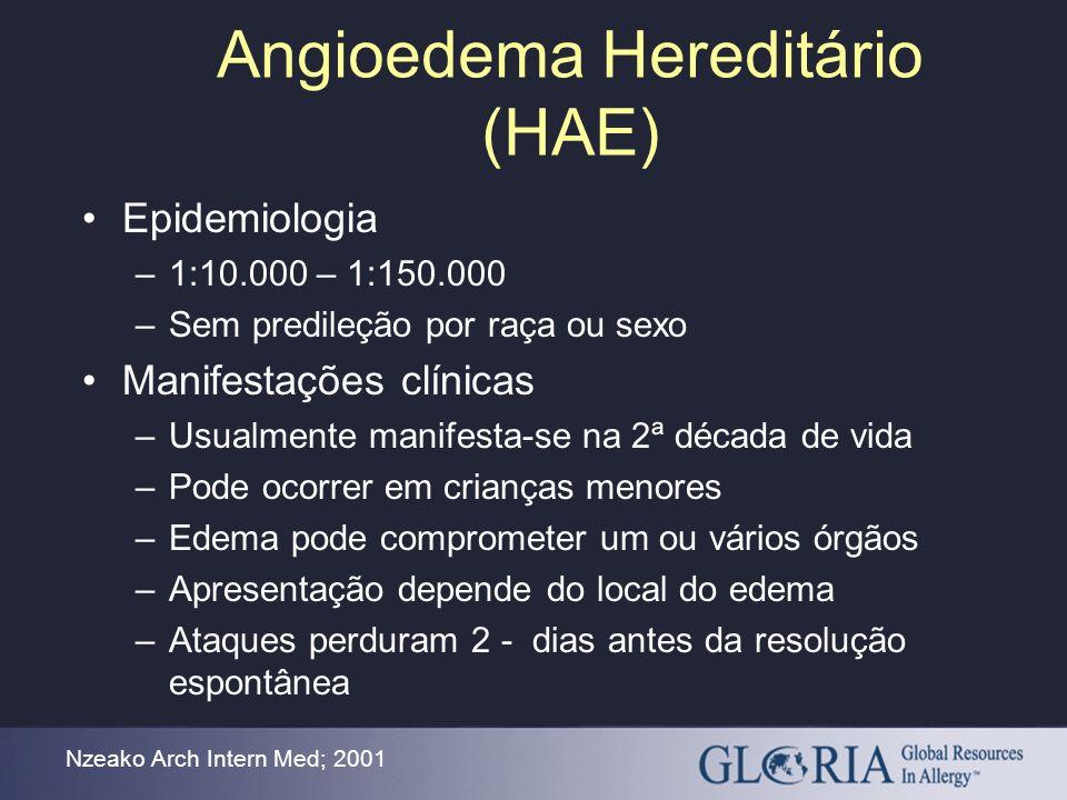 Angioedema Hereditário (HAE) Epidemiologia –1:10.000 – 1:150.000 –Sem predileção por raça ou sexo Manifestações clínicas –Usualmente manifesta-se na 2