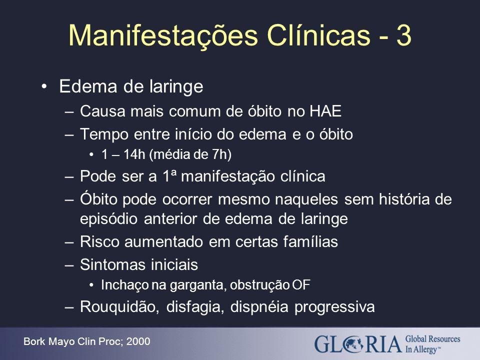 Manifestações Clínicas - 3 Edema de laringe –Causa mais comum de óbito no HAE –Tempo entre início do edema e o óbito 1 – 14h (média de 7h) –Pode ser a